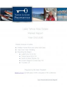 Year End Real Estate Market Report