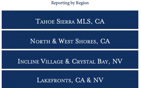 lake tahoe real estate market analysis